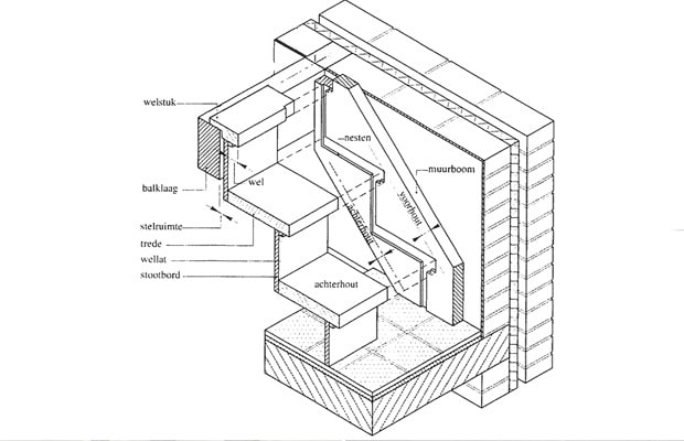 Traponderdelen overzicht de onderdelen van een trap for Vlizotrap plaatsen